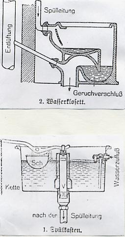 warum bleibt das wasser eigentlich im klo stehen. Black Bedroom Furniture Sets. Home Design Ideas